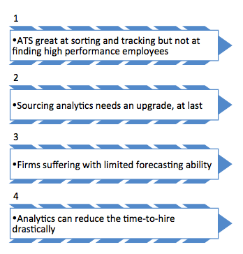 4 Reasons Why Analytics Should Be Incorporated into the Traditional Setup