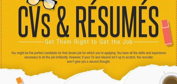 CVs &Résumés Get Them Right to Get the Job - Infographic